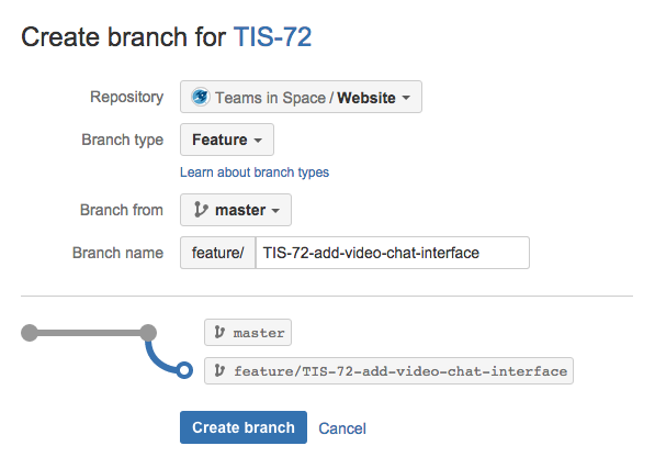 ../_images/bitbucket-create-branch.png