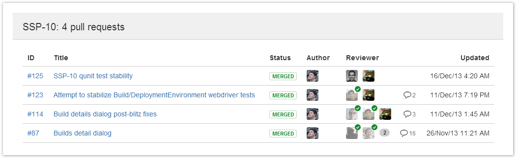 ../_images/jira-pullrequest.png