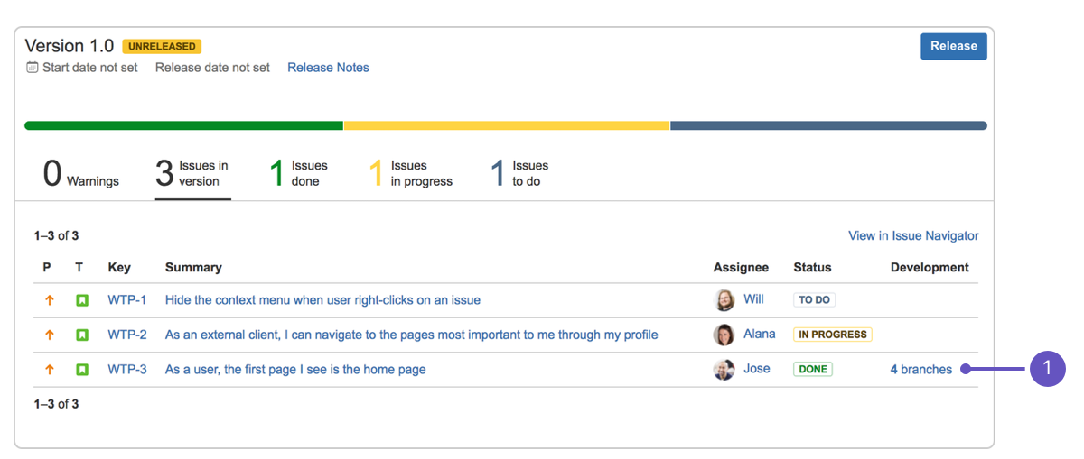 ../../_images/jira-release-overview.png