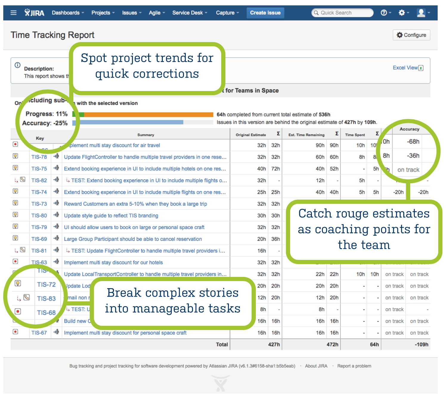 ../../_images/jira-report-timetracking-2.png