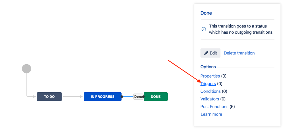 ../../_images/jira-workflow-simplified,triggers.png