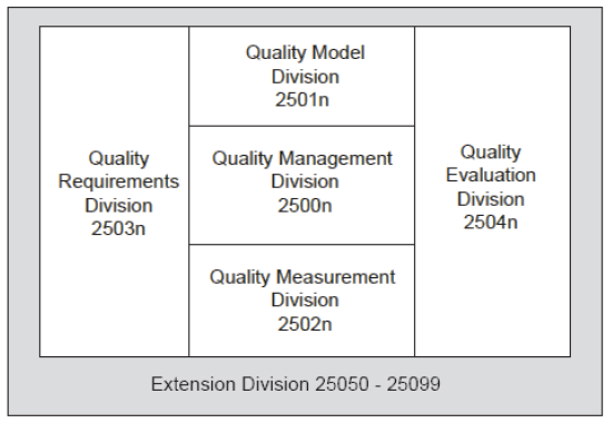 ../_images/qualitymodel-iso25010-d.png