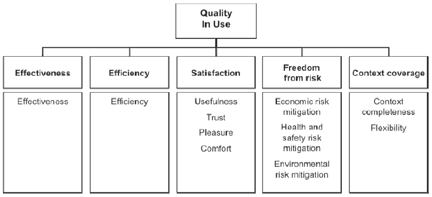 ../_images/qualitymodel-iso25010-g.png