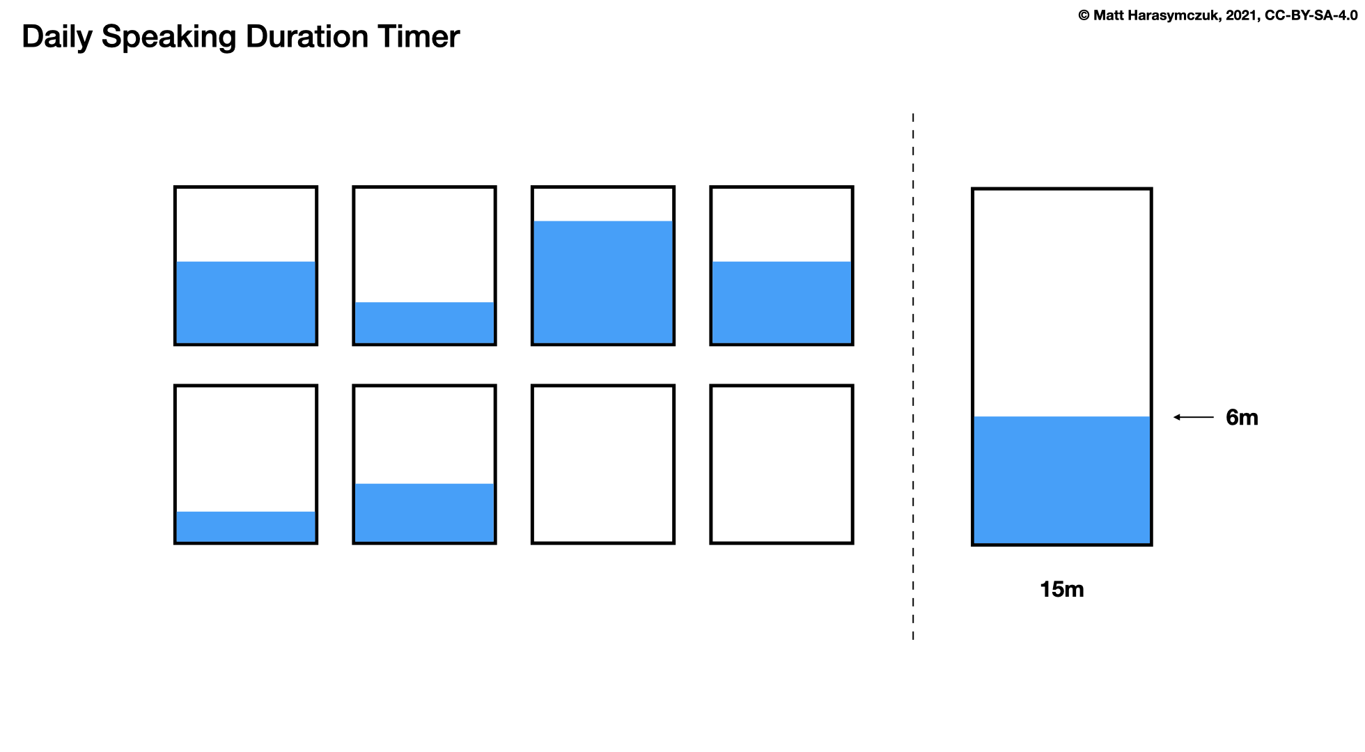../../_images/scrum-daily-timer.png